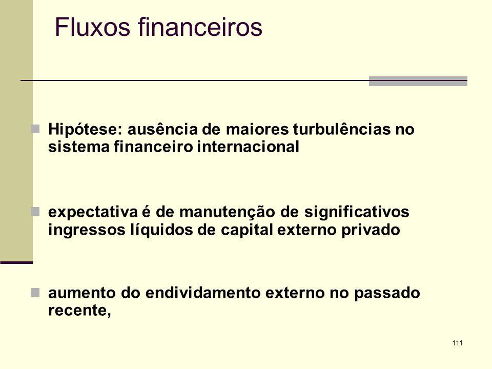 Fluxos financeiros Hipótese: ausência de maiores turbulências no sistema financeiro internacional.
