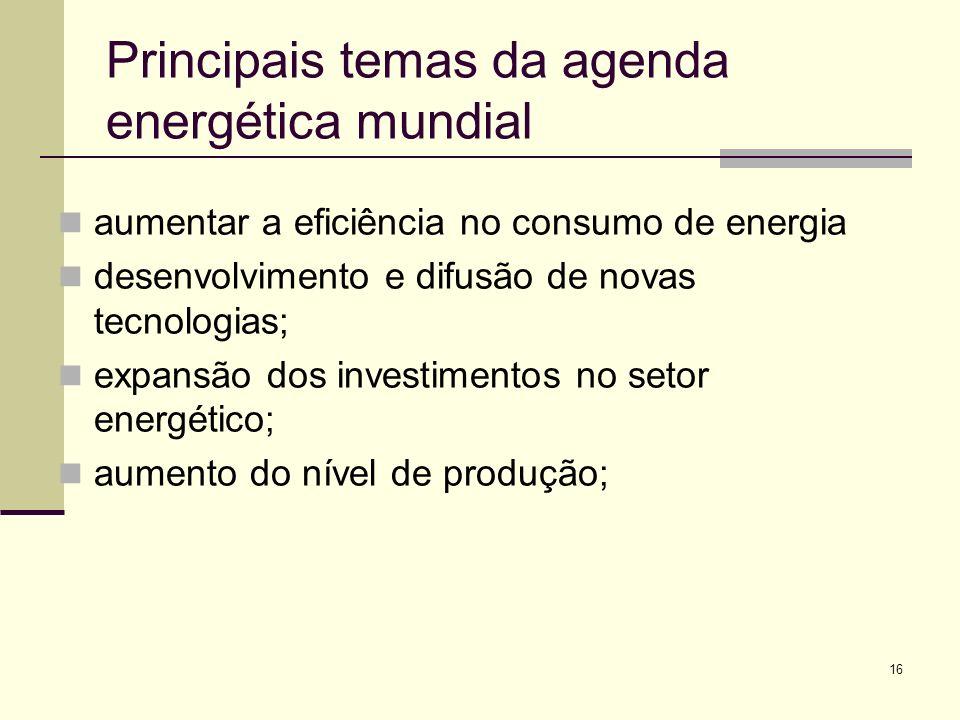 Principais temas da agenda energética mundial