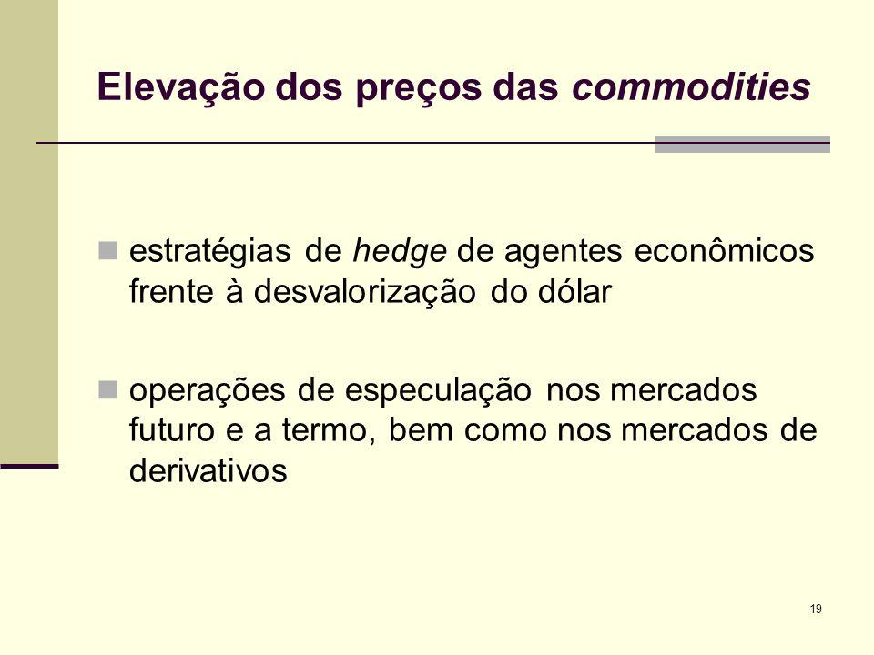 Elevação dos preços das commodities