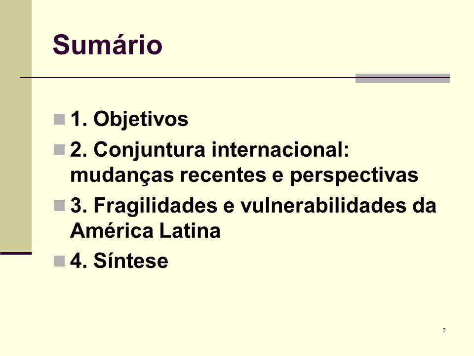 Sumário 1. Objetivos. 2. Conjuntura internacional: mudanças recentes e perspectivas. 3. Fragilidades e vulnerabilidades da América Latina.