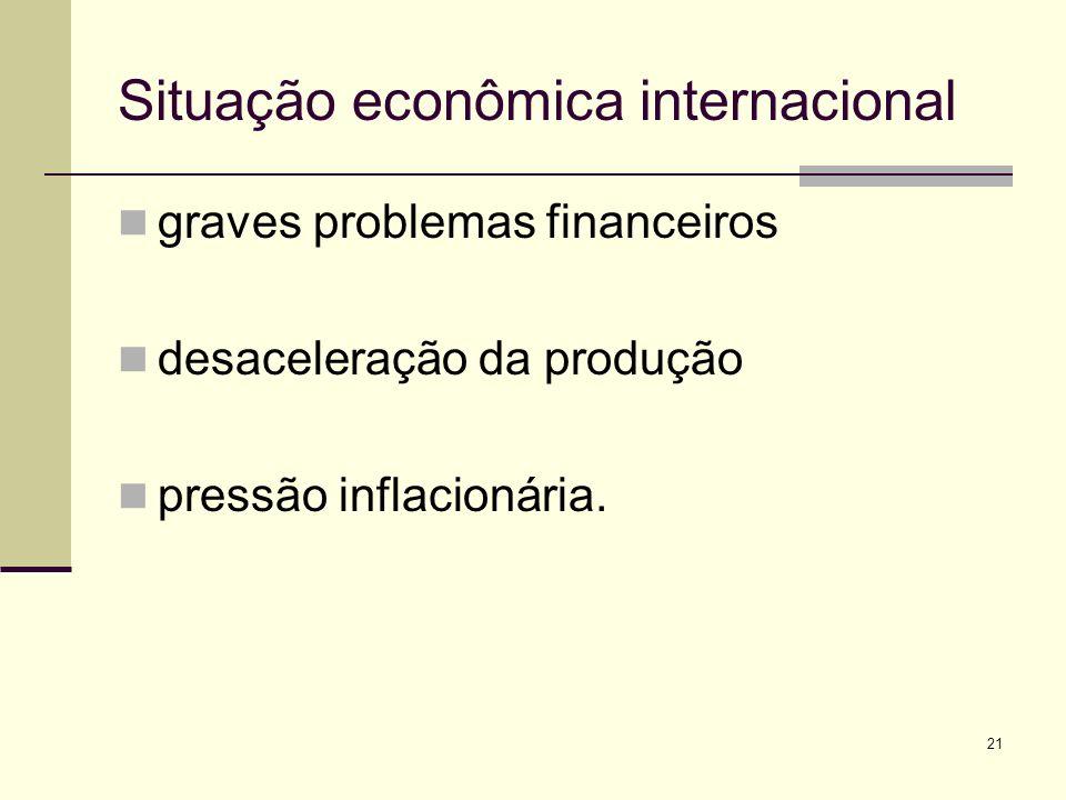Situação econômica internacional