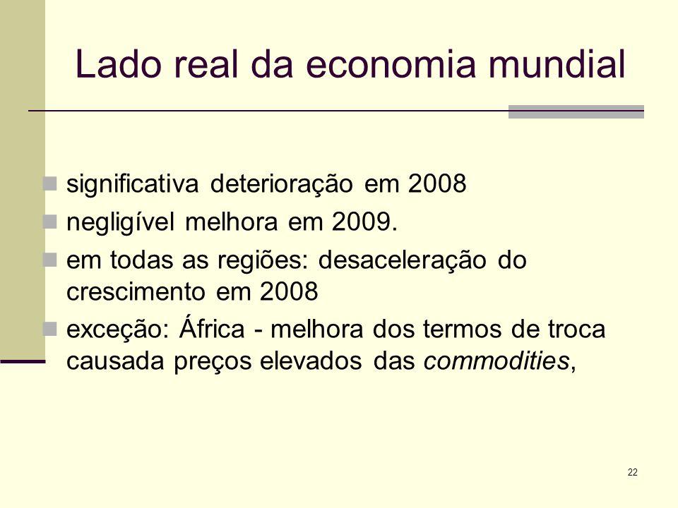 Lado real da economia mundial