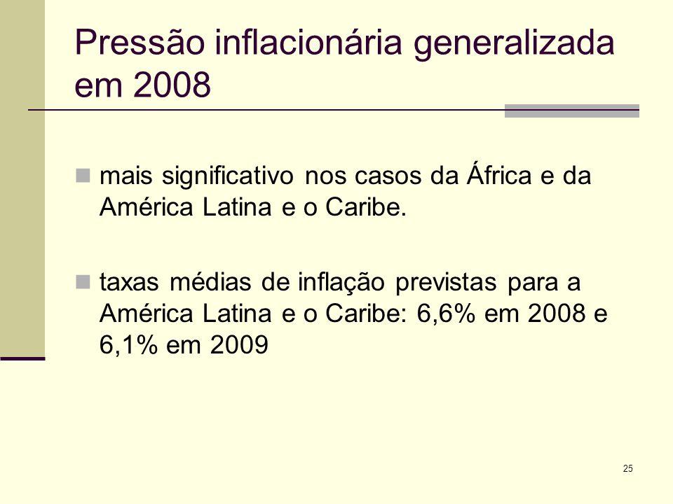 Pressão inflacionária generalizada em 2008