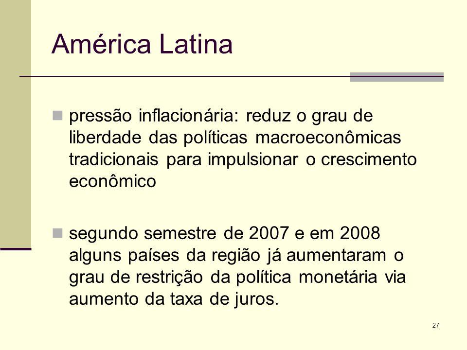 América Latina pressão inflacionária: reduz o grau de liberdade das políticas macroeconômicas tradicionais para impulsionar o crescimento econômico.