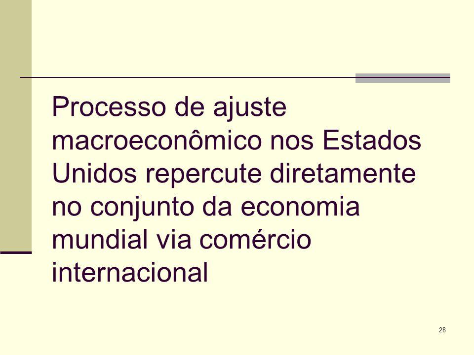 Processo de ajuste macroeconômico nos Estados Unidos repercute diretamente no conjunto da economia mundial via comércio internacional