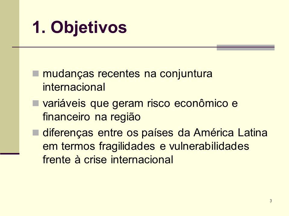 1. Objetivos mudanças recentes na conjuntura internacional