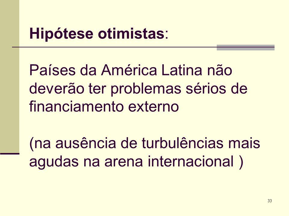 Hipótese otimistas: Países da América Latina não deverão ter problemas sérios de financiamento externo (na ausência de turbulências mais agudas na arena internacional )