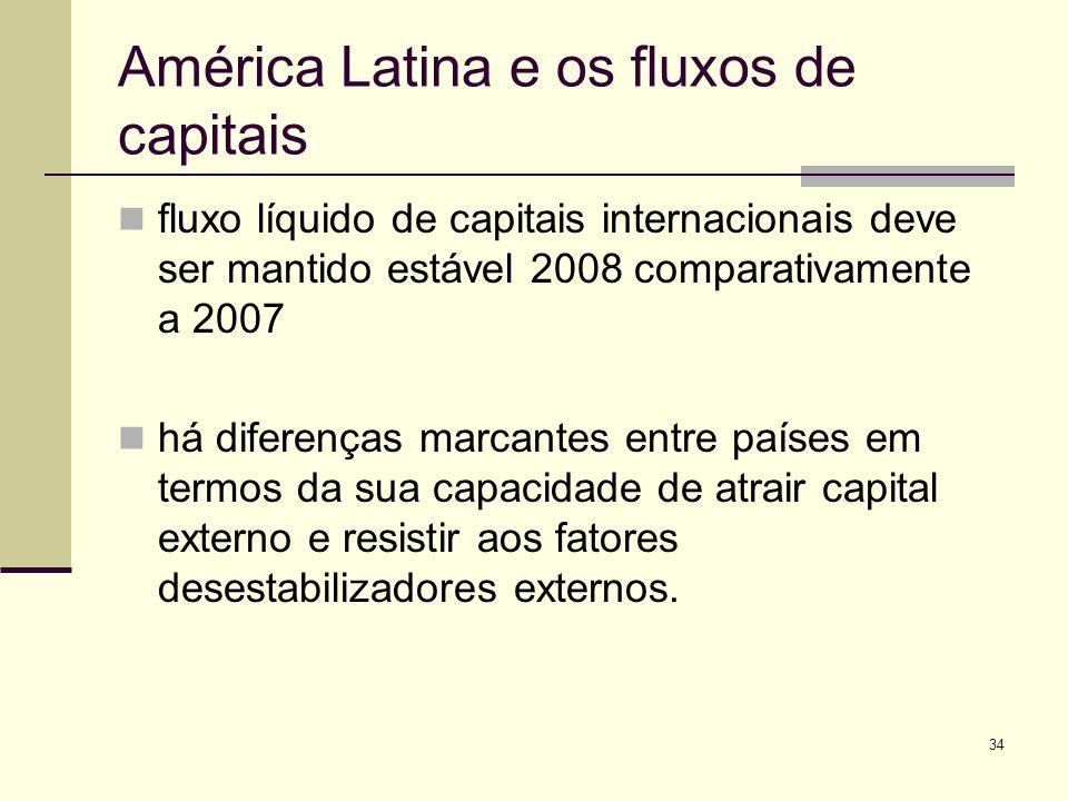 América Latina e os fluxos de capitais