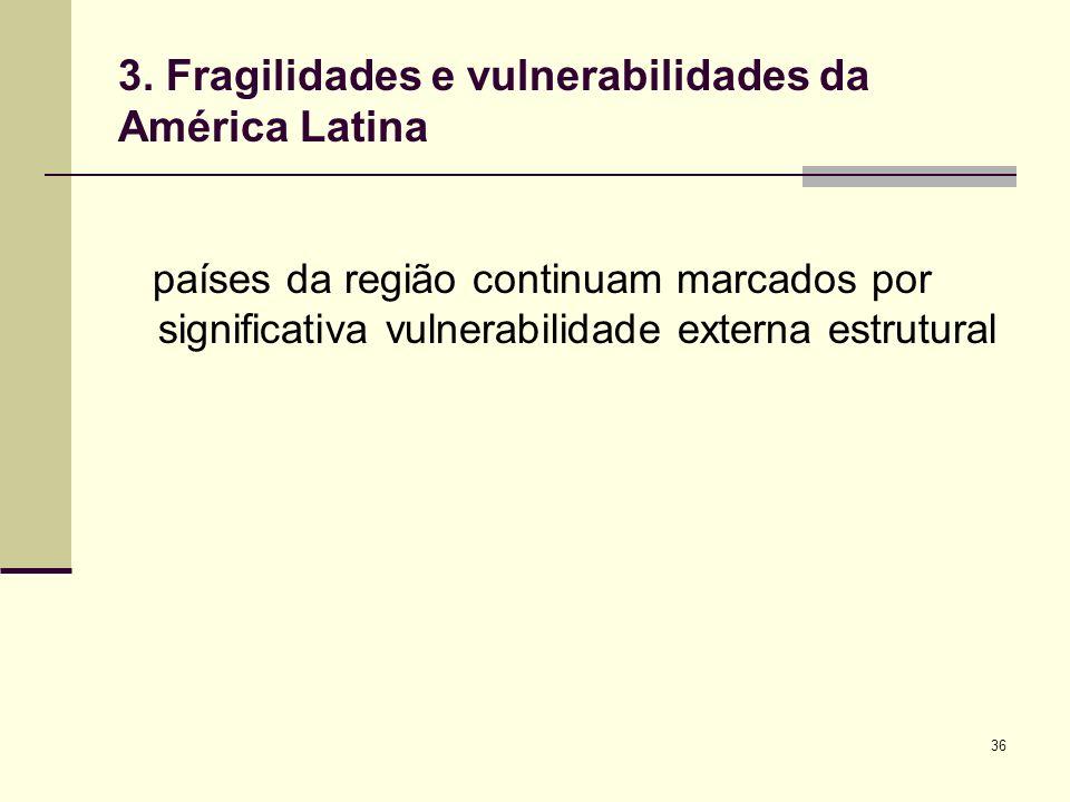 3. Fragilidades e vulnerabilidades da América Latina