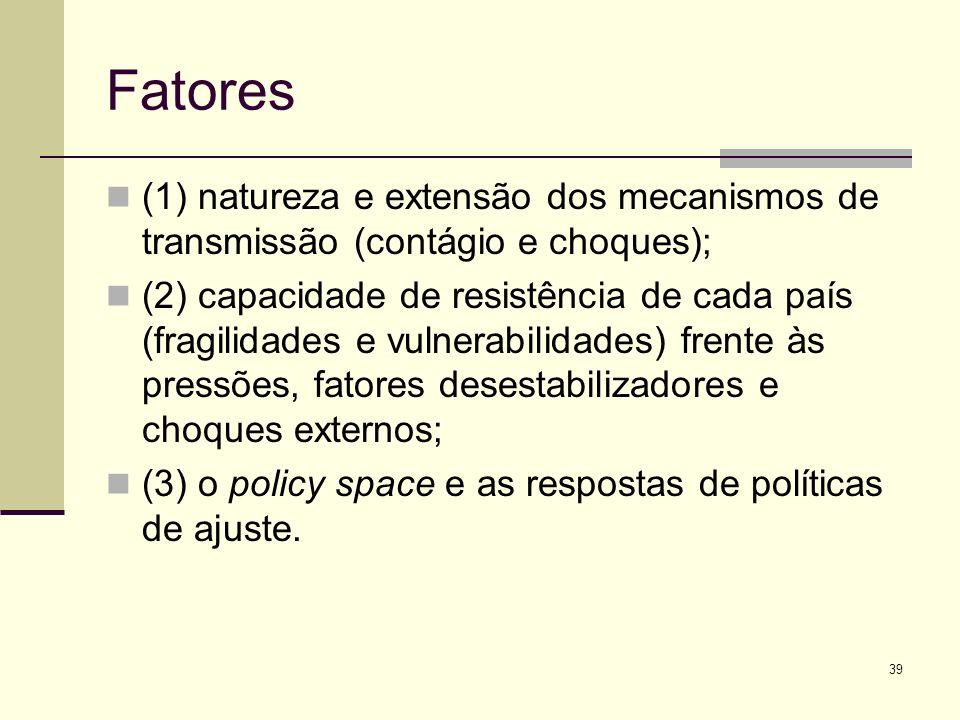 Fatores (1) natureza e extensão dos mecanismos de transmissão (contágio e choques);