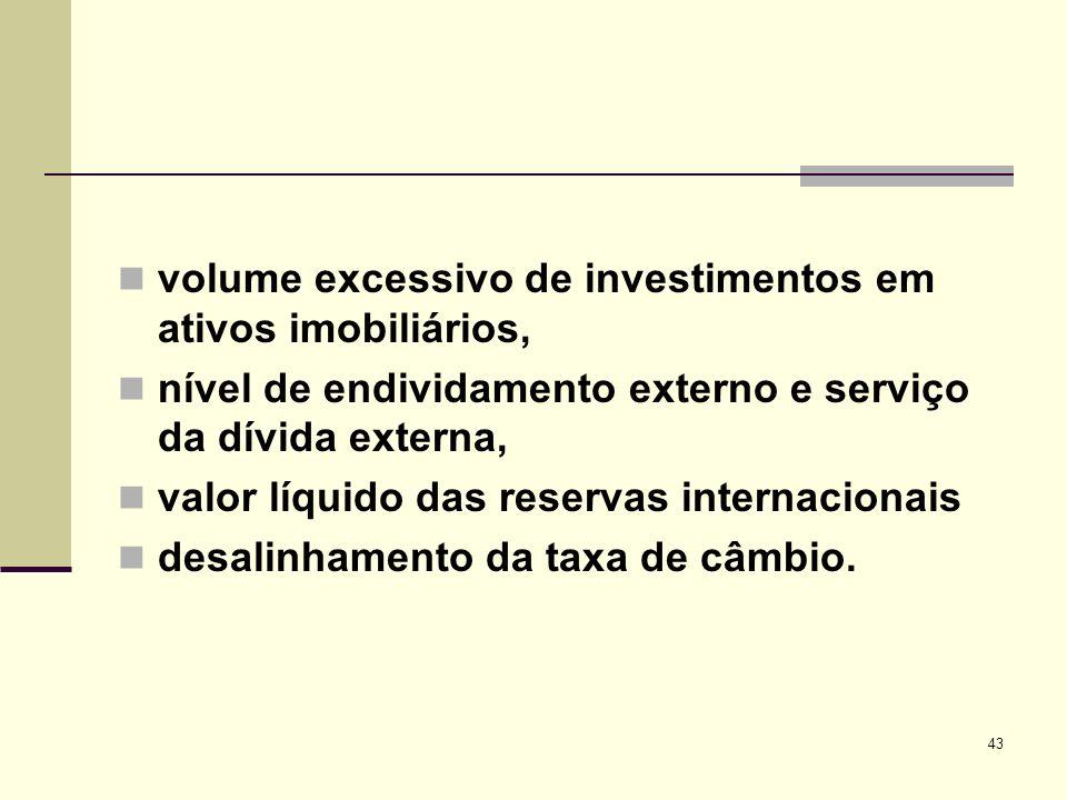 volume excessivo de investimentos em ativos imobiliários,