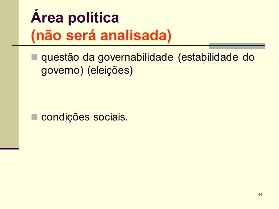 Área política (não será analisada)