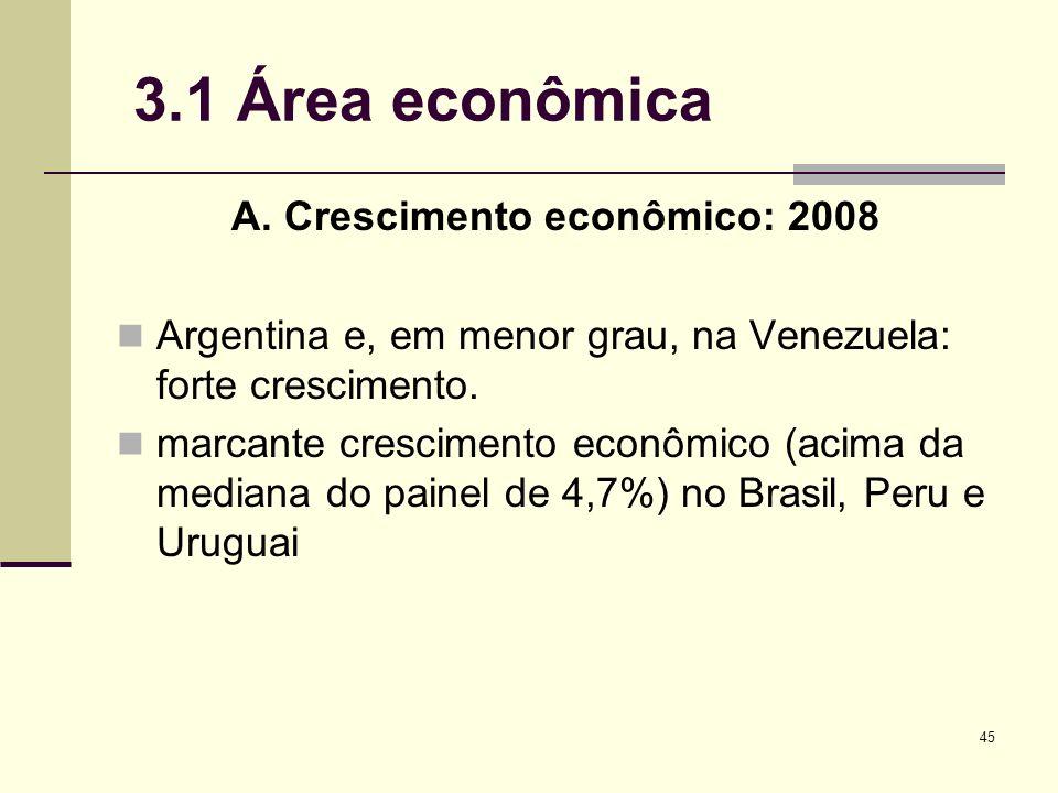 A. Crescimento econômico: 2008