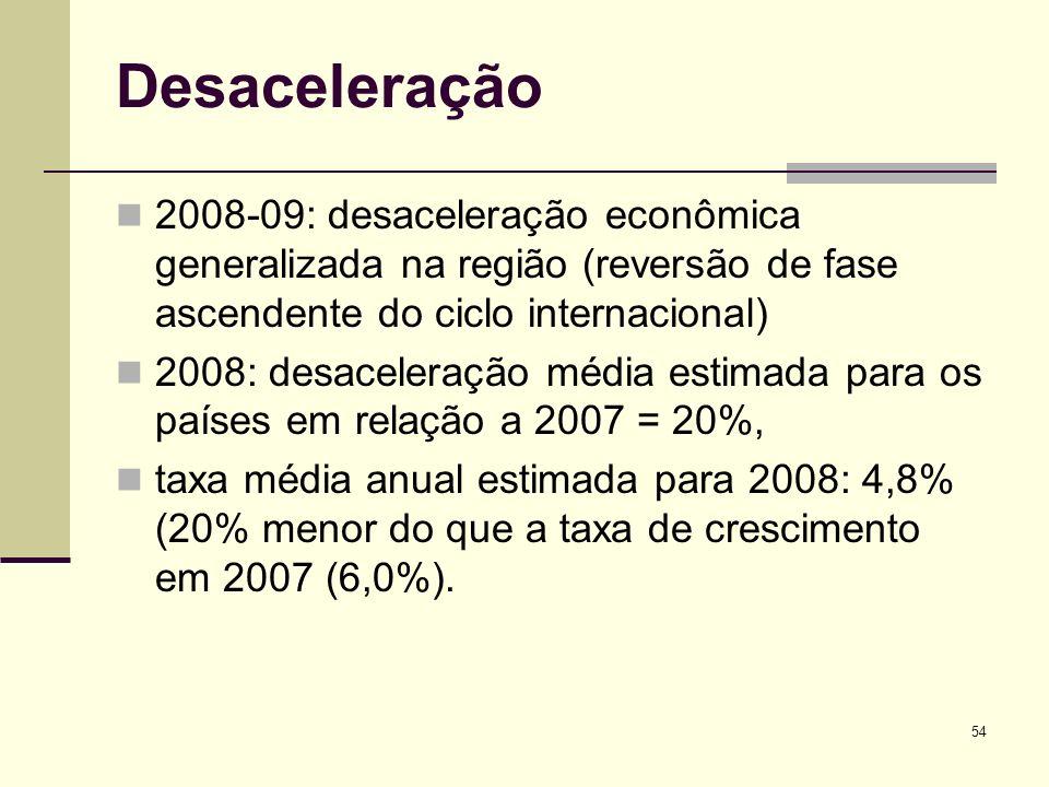 Desaceleração 2008-09: desaceleração econômica generalizada na região (reversão de fase ascendente do ciclo internacional)