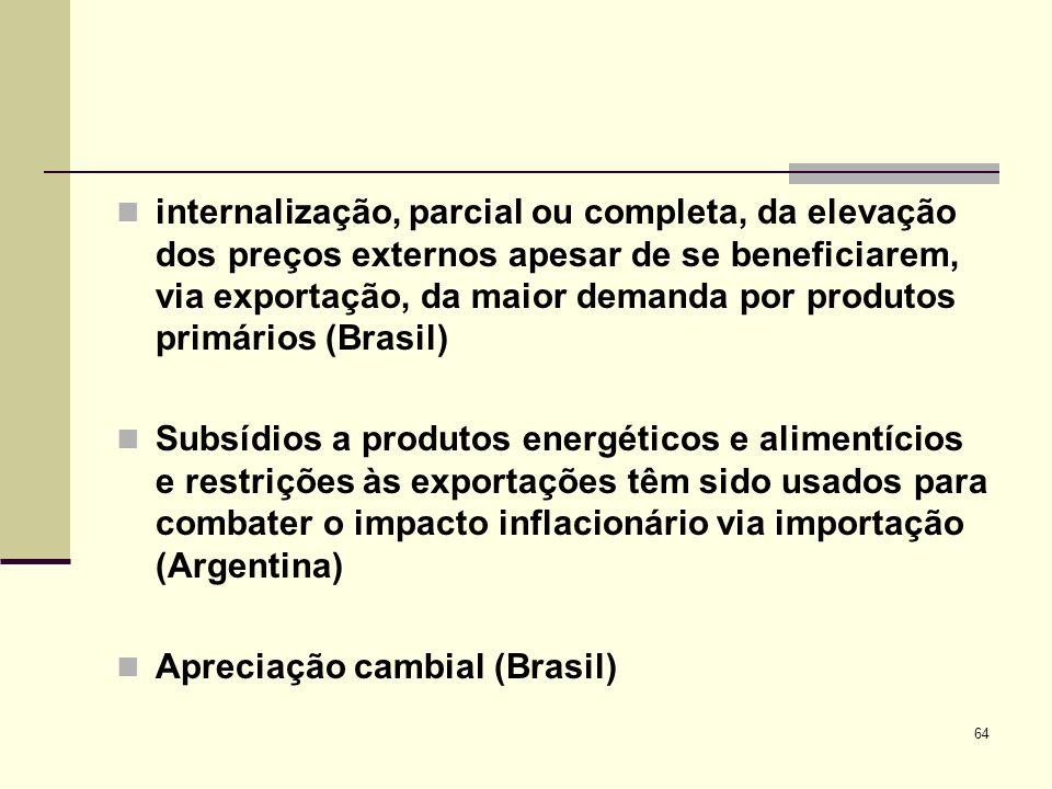 internalização, parcial ou completa, da elevação dos preços externos apesar de se beneficiarem, via exportação, da maior demanda por produtos primários (Brasil)
