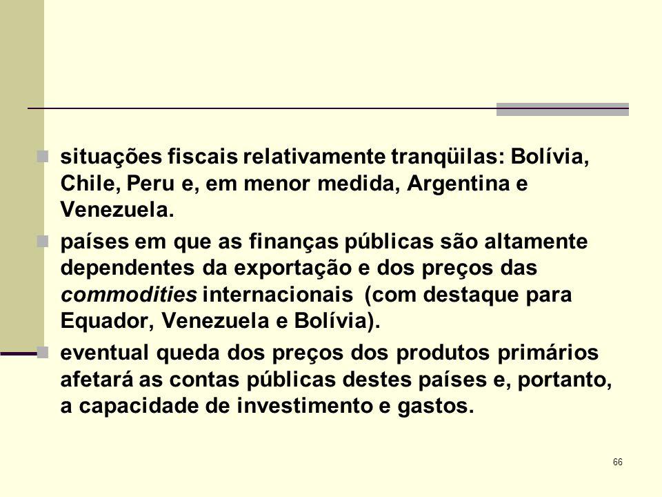 situações fiscais relativamente tranqüilas: Bolívia, Chile, Peru e, em menor medida, Argentina e Venezuela.