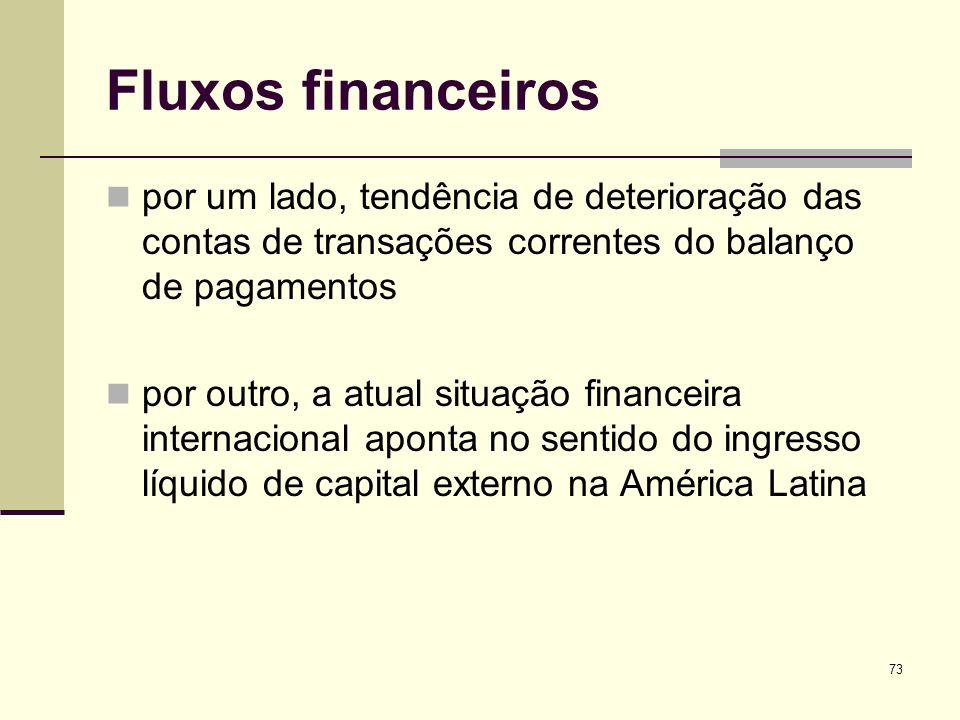 Fluxos financeiros por um lado, tendência de deterioração das contas de transações correntes do balanço de pagamentos.