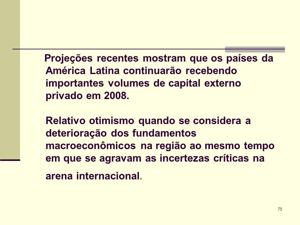 Projeções recentes mostram que os países da América Latina continuarão recebendo importantes volumes de capital externo privado em 2008.