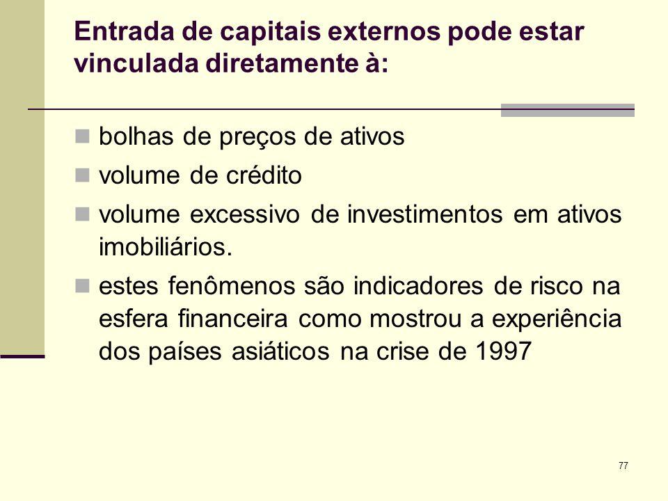 Entrada de capitais externos pode estar vinculada diretamente à: