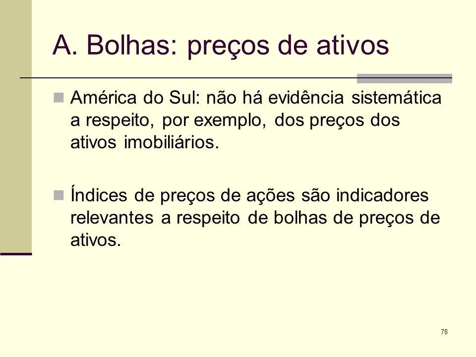 A. Bolhas: preços de ativos