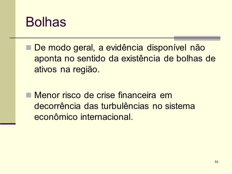 Bolhas De modo geral, a evidência disponível não aponta no sentido da existência de bolhas de ativos na região.