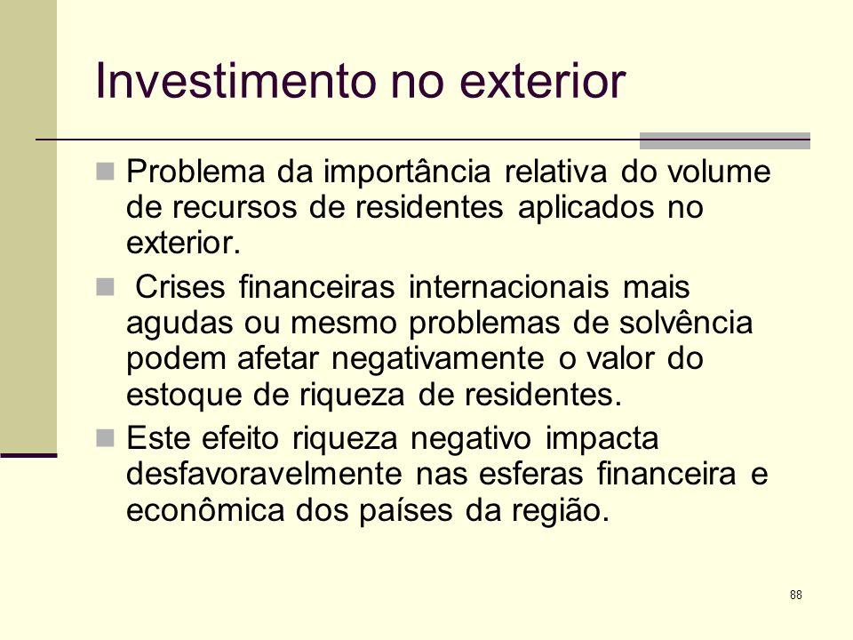 Investimento no exterior