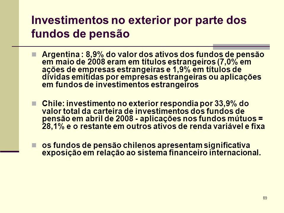Investimentos no exterior por parte dos fundos de pensão