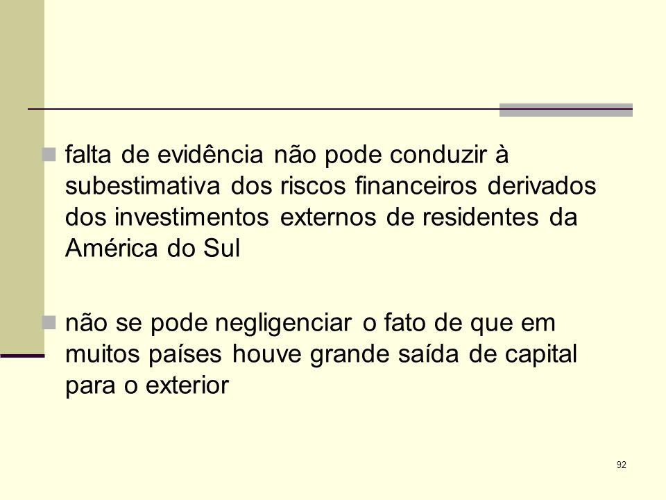 falta de evidência não pode conduzir à subestimativa dos riscos financeiros derivados dos investimentos externos de residentes da América do Sul