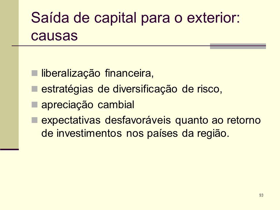 Saída de capital para o exterior: causas