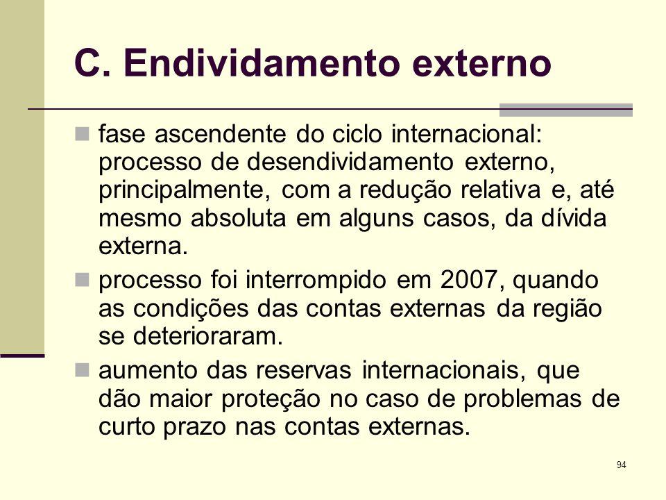 C. Endividamento externo