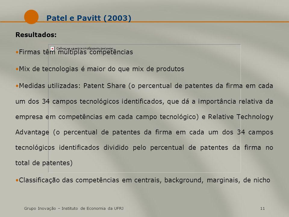 Patel e Pavitt (2003) Resultados: Firmas têm múltiplas competências