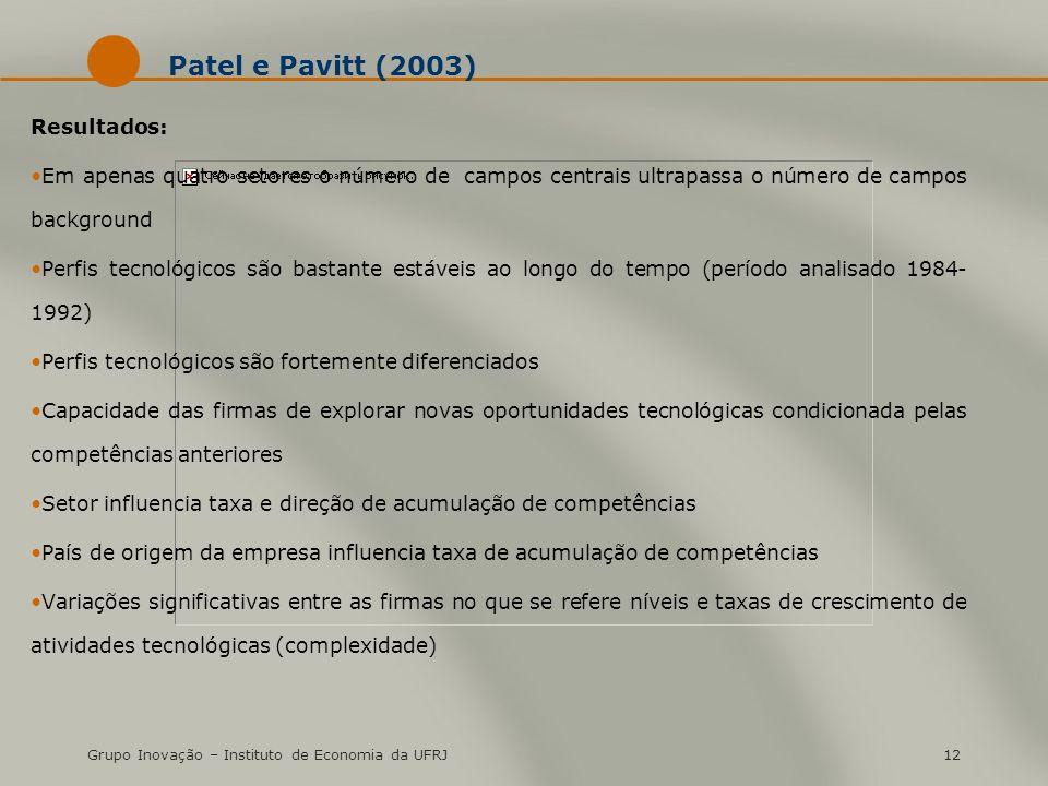 Patel e Pavitt (2003) Resultados: