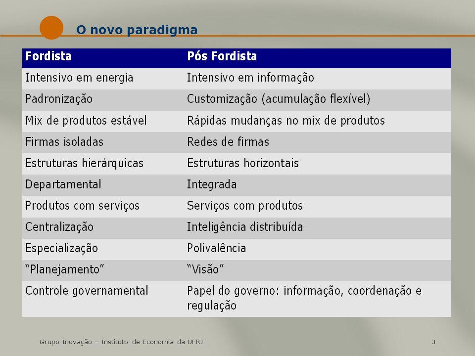 O novo paradigma Grupo Inovação – Instituto de Economia da UFRJ