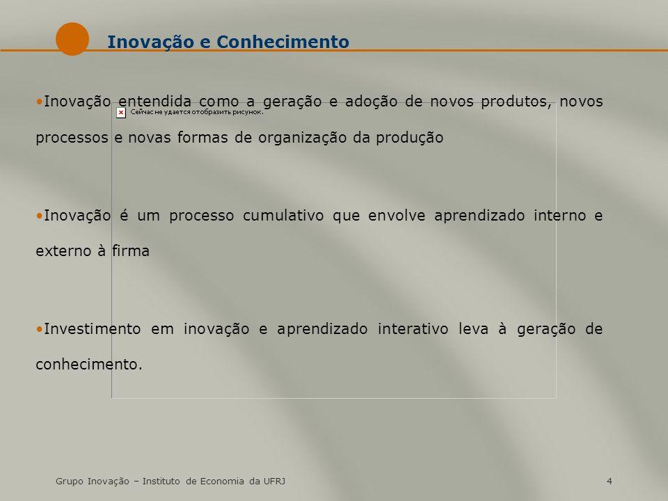 Inovação e Conhecimento