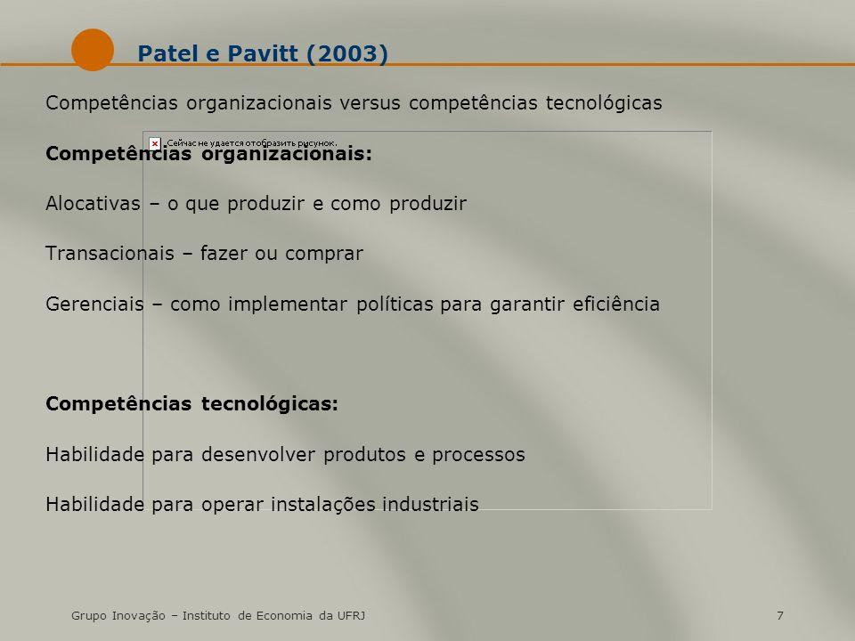 Patel e Pavitt (2003) Competências organizacionais versus competências tecnológicas. Competências organizacionais: