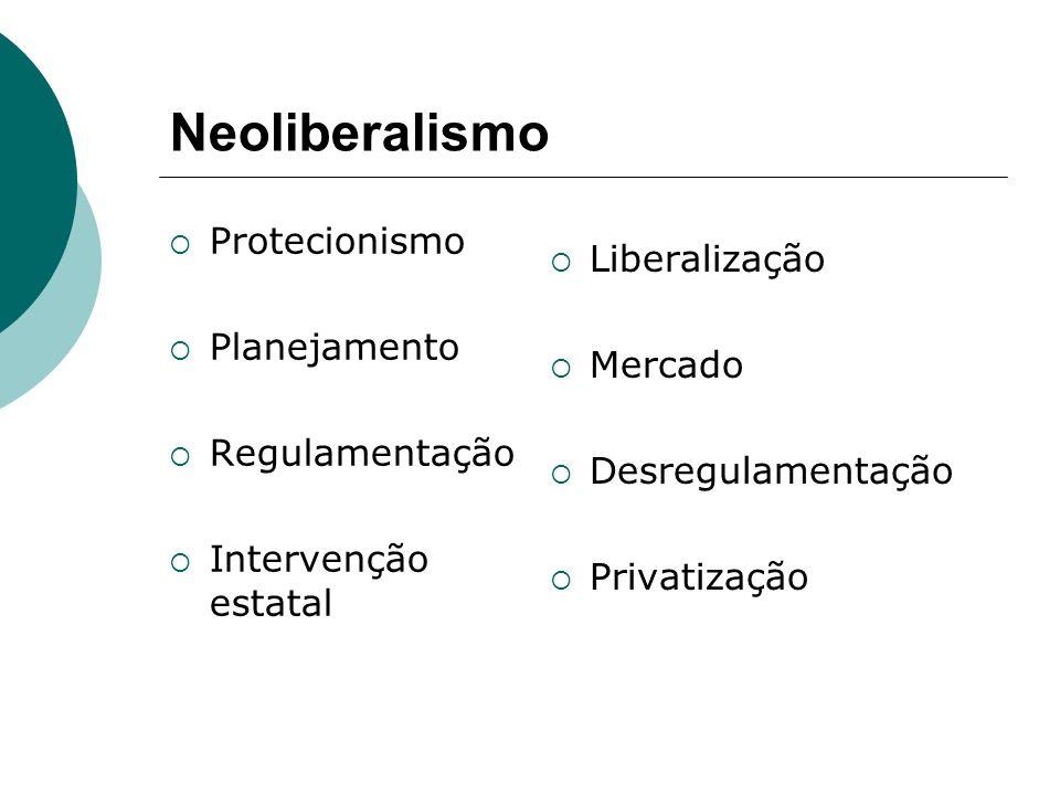 Neoliberalismo Protecionismo Liberalização Planejamento Mercado