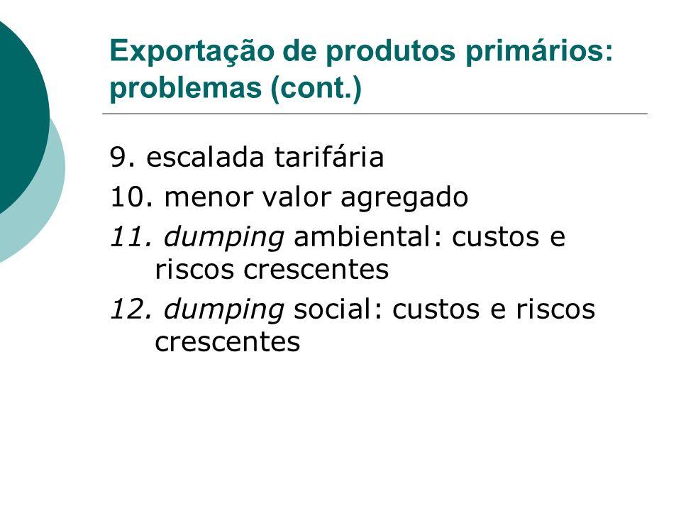 Exportação de produtos primários: problemas (cont.)