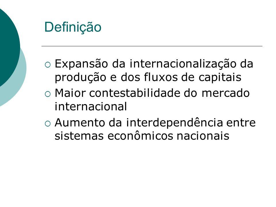 Definição Expansão da internacionalização da produção e dos fluxos de capitais. Maior contestabilidade do mercado internacional.