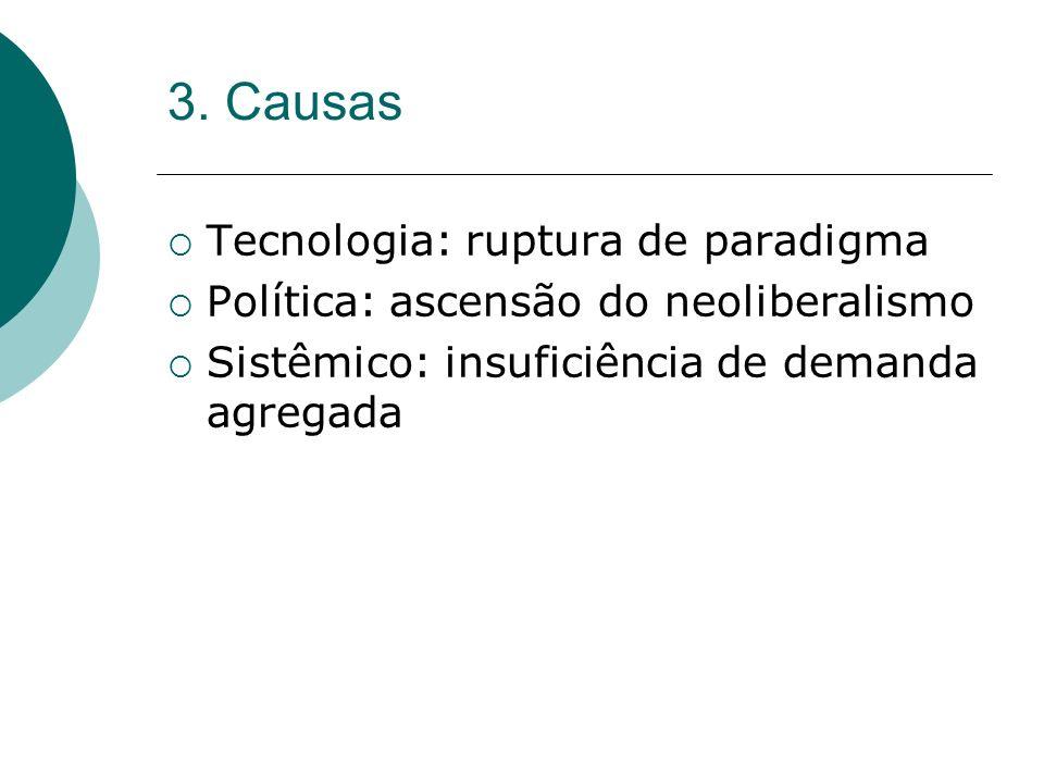 3. Causas Tecnologia: ruptura de paradigma