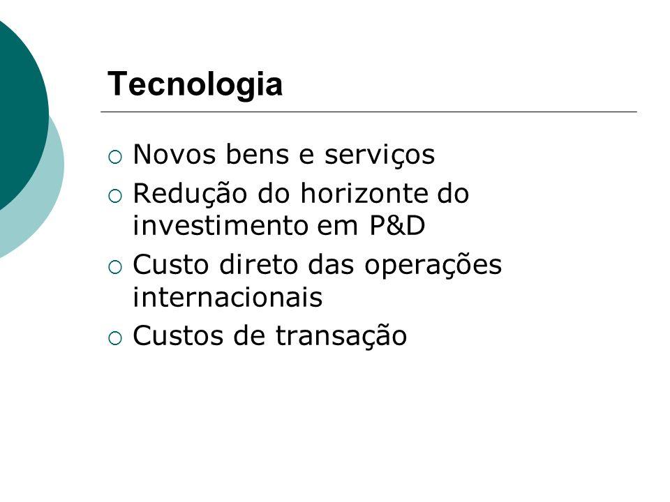 Tecnologia Novos bens e serviços