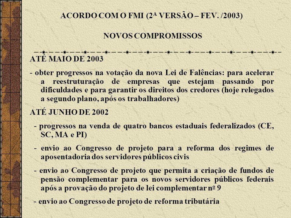ACORDO COM O FMI (2A VERSÃO – FEV. /2003)