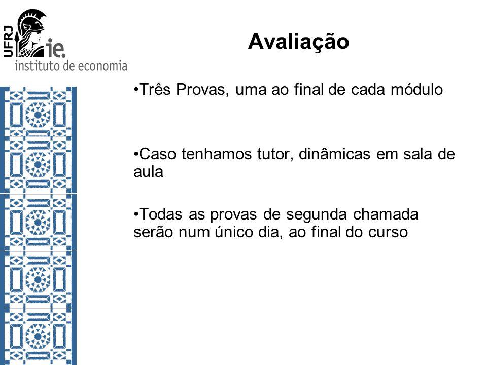 Avaliação Três Provas, uma ao final de cada módulo