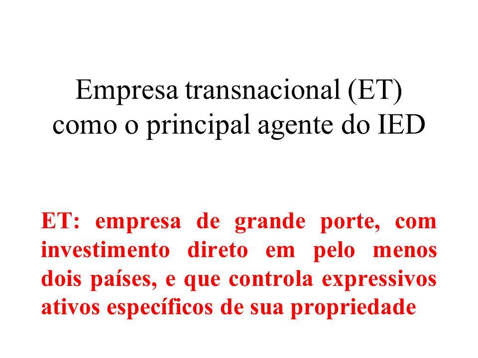 Empresa transnacional (ET) como o principal agente do IED