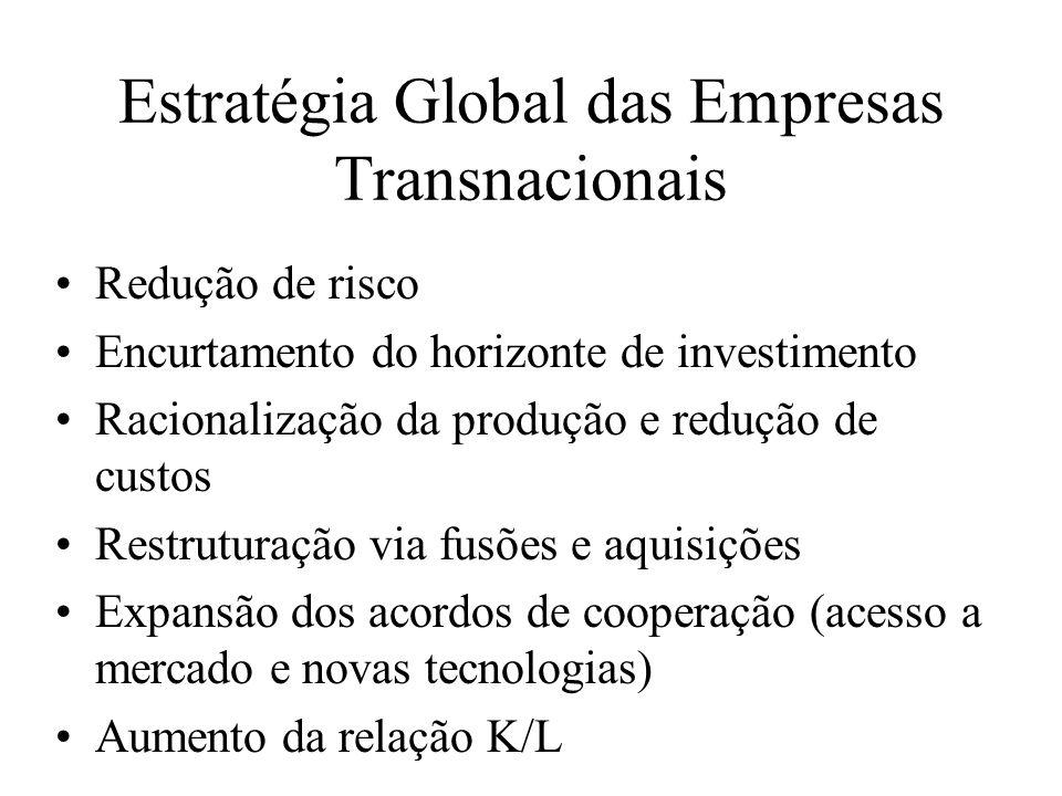 Estratégia Global das Empresas Transnacionais