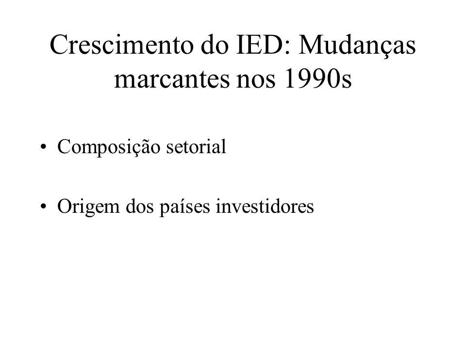 Crescimento do IED: Mudanças marcantes nos 1990s