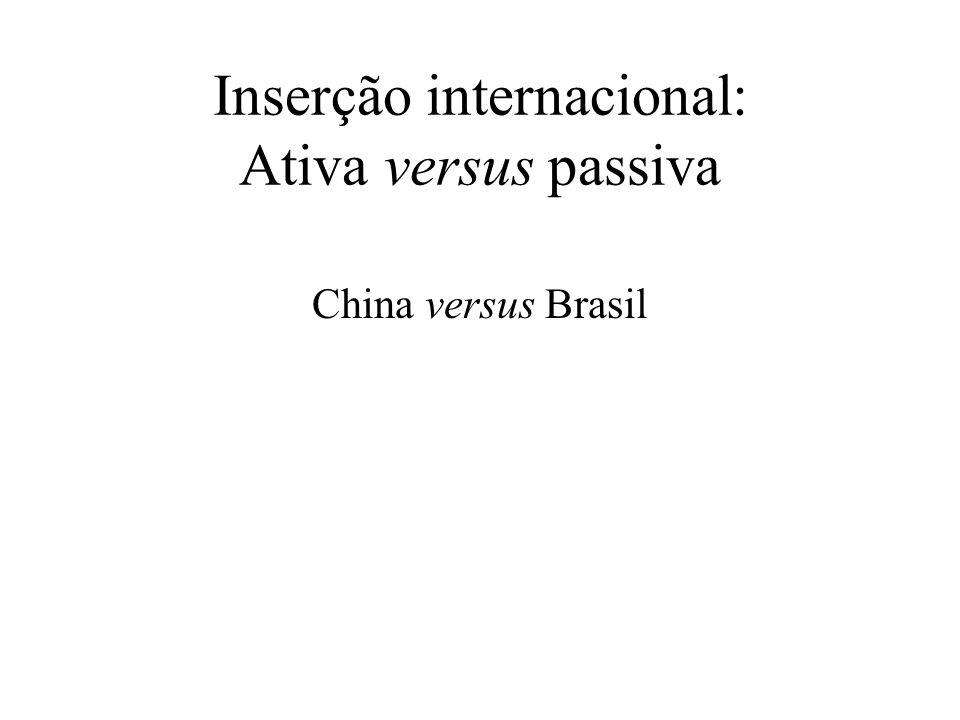 Inserção internacional: Ativa versus passiva