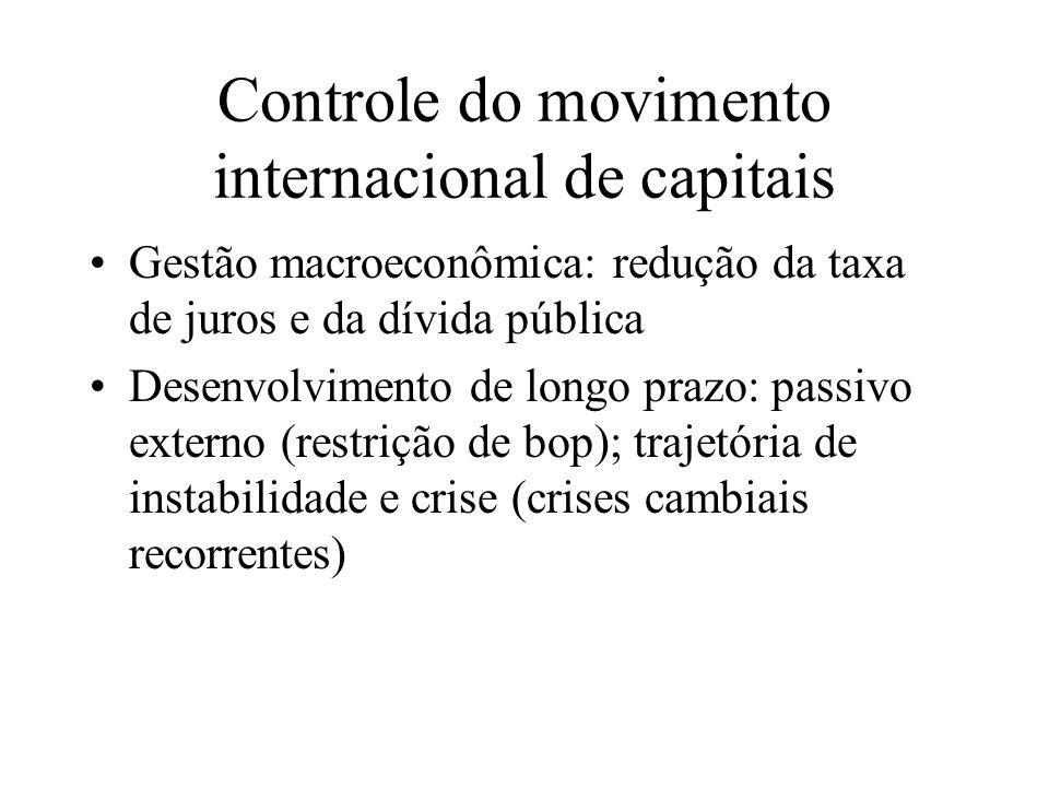 Controle do movimento internacional de capitais