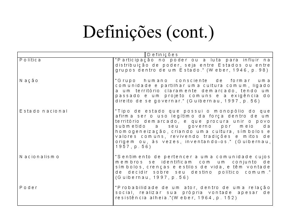 Definições (cont.)