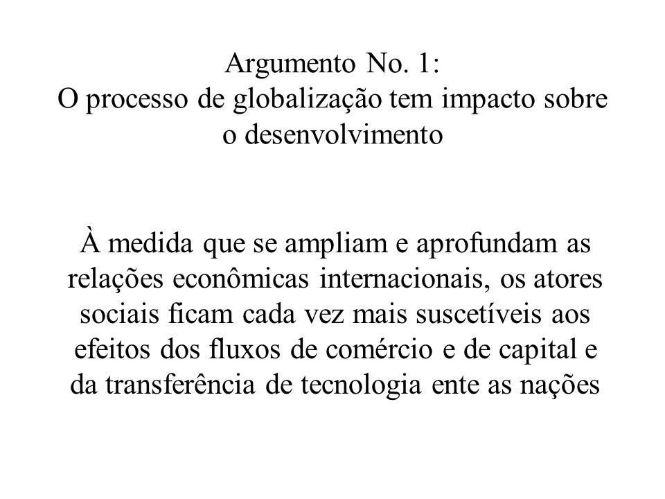 Argumento No. 1: O processo de globalização tem impacto sobre o desenvolvimento