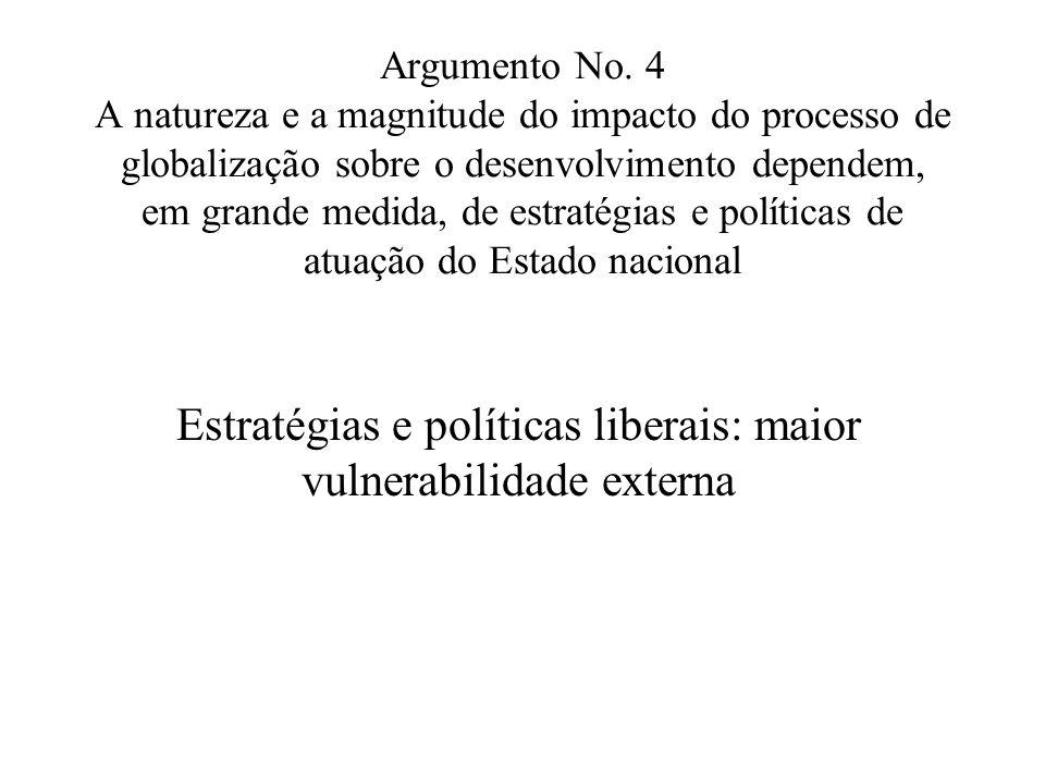 Estratégias e políticas liberais: maior vulnerabilidade externa